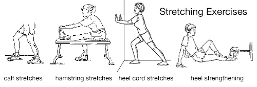 Heel and Calf Strengthening Exercises